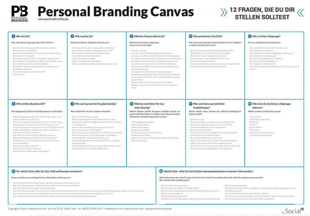 Personal Branding Canvas – Powered by Social Trademark
