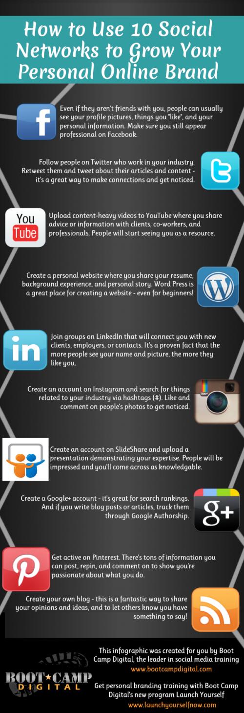 10 Social Networks zur Steigerung der Personal Brand